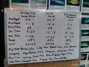 El Nido - scuba diving trip stats