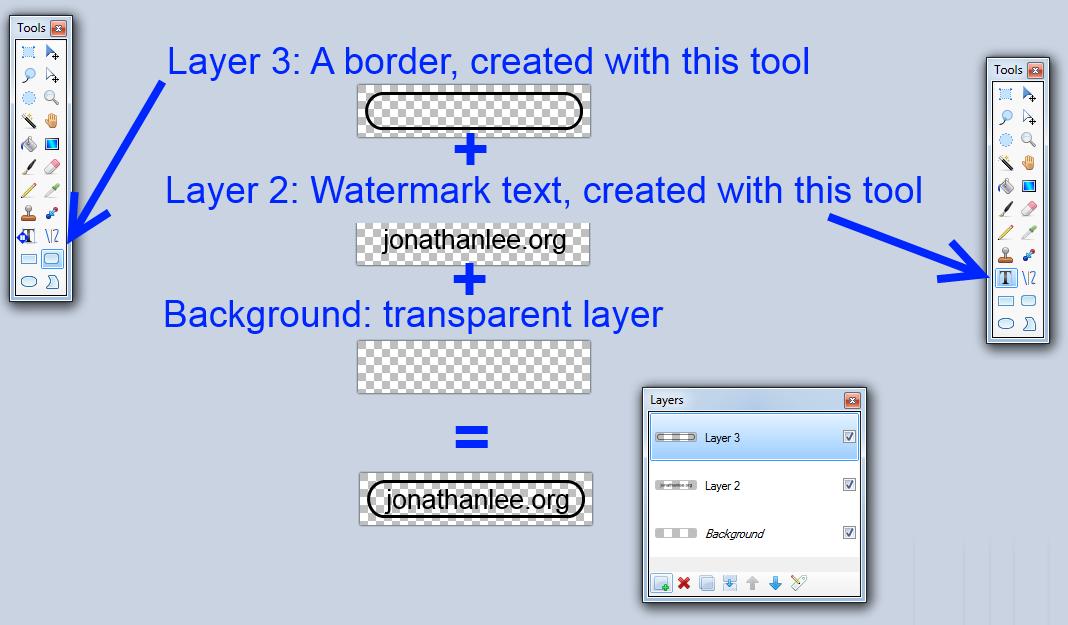 layering example